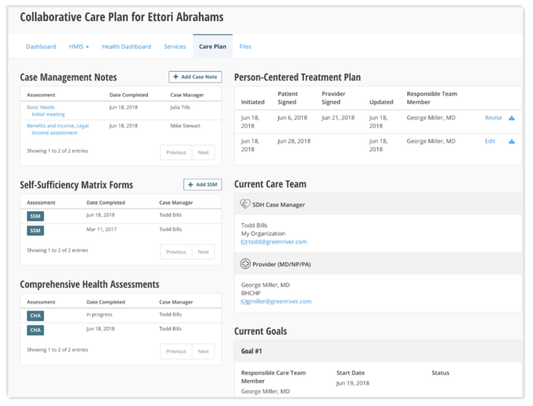 Screenshot of collaborative care planning tool which includes case management notes, self-sufficiency matrix, comprehensive health assessments, person-centered treatment plan, and current care team.